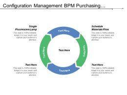 Configuration Management Bpm Purchasing Flowchart Timeline Chart Project Plans Cpb