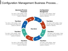 Configuration Management Business Process Flowchart Bpm Lifecycle Stakeholders Responsibilities Cpb