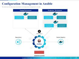 Configuration Management In Ansible Containerized Powerpoint Presentation Format