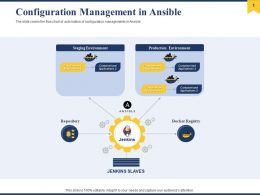 Configuration Management In Ansible Ppt Powerpoint Presentation Ideas Mockup