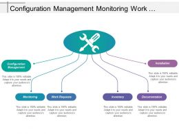 Configuration Management Monitoring Work Requests Inventory Documentation