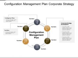 Configuration Management Plan Corporate Strategy Development Contingency Plans Cpb