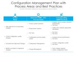Configuration Management Plan With Process Areas And Best Practices
