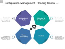 Configuration Management Planning Control Status Accounting Verification