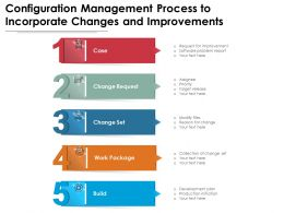 Configuration Management Process To Incorporate Changes And Improvements