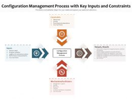 Configuration Management Process With Key Inputs And Constraints