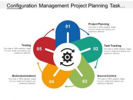 Configuration Management Project Planning Task Tracking Build