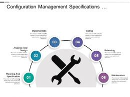 Configuration Management Specifications Design Implementation Testing
