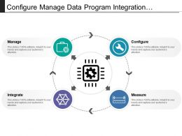 Configure Manage Data Program Integration With Circles And Icons