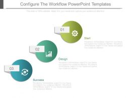Configure The Workflow Powerpoint Templates