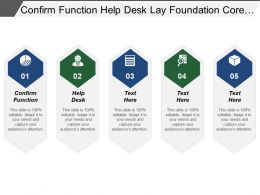 Confirm Function Help Desk Lay Foundation Core Competencies