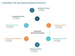 Confirm The Decision Making Process Ppt Powerpoint Presentation Visual Aids