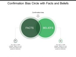 Confirmation Bias Circle With Facts And Beliefs