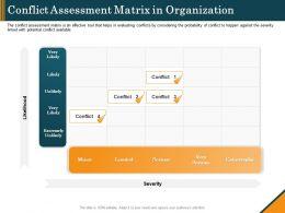 Conflict Assessment Matrix In Organization Ppt Visual Aids