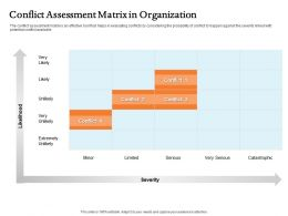 Conflict Assessment Matrix In Organization Serious Ppt File Elements