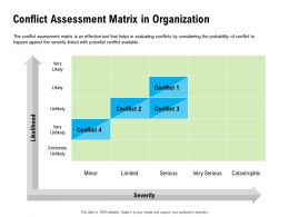 Conflict Assessment Matrix In Organization Serious Ppt Powerpoint Presentation Slides Display