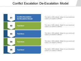 Conflict Escalation De Escalation Model Ppt Powerpoint Presentation Professional Example Introduction Cpb