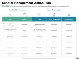 Conflict Management Action Plan Obligations Ppt Powerpoint Presentation File Gallery
