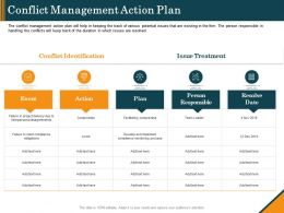 Conflict Management Action Plan Ppt Powerpoint Template Slides