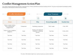Conflict Management Action Plan Responsible Ppt Icon Picture