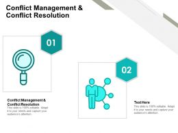 Conflict Management And Conflict Resolution Ppt Powerpoint Presentation Styles Shapes Cpb