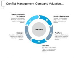 Conflict Management Company Valuation Techniques Conflict Management Global Warming Cpb