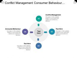 conflict_management_consumer_behaviour_property_management_creative_marketing_strategies_cpb_Slide01