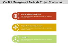 Conflict Management Methods Project Continuous Improvement Risk Assessment Reports Cpb