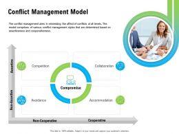 Conflict Management Model Avoidance Ppt Powerpoint Presentation Show