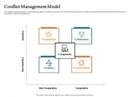 Conflict Management Model Collaboration Ppt Ideas