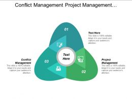 Conflict Management Project Management Receivables Management Capital Budgeting Cpb