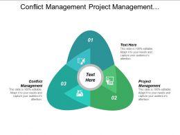 Conflict Management Project Management Receivables Management Capital Budgeting Cpb