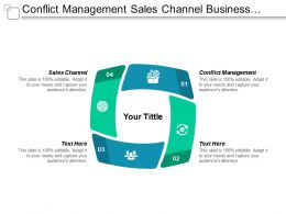 Conflict Management Sales Channel Business Automation Digital Marketing Management Cpb