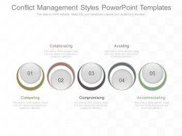 Conflict Management Styles Powerpoint Templates