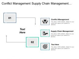 Conflict Management Supply Chain Management Business Application Management Cpb