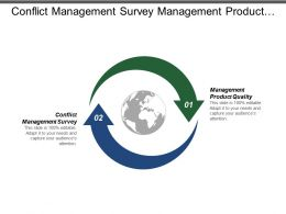 Conflict Management Survey Management Product Quality Risk Mitigation Cpb