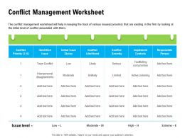 Conflict Management Worksheet Identified M2253 Ppt Powerpoint Presentation Professional Layout Ideas