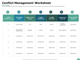 Conflict Management Worksheet Moderate Ppt Powerpoint Presentation File Ideas