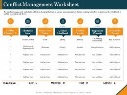 Conflict Management Worksheet Ppt Powerpoint Presentation Show Ideas