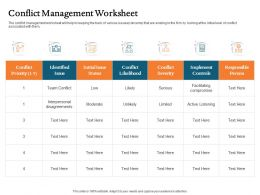 Conflict Management Worksheet Severity Ppt Icon Example