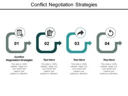 Conflict Negotiation Strategies Ppt Powerpoint Presentation Outline Summary Cpb