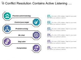 Conflict Resolution Contains Active Listening Control Anger Problem Solving And Compromise