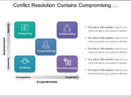 Conflict Resolution Contains Compromising Assertiveness And Cooperativeness