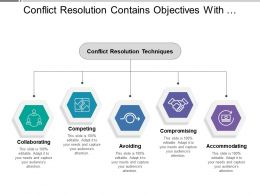 Conflict Resolution Contains Objectives With Competing Avoiding Compromising