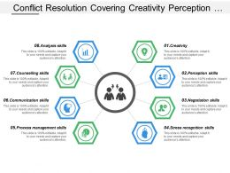 Conflict Resolution Covering Creativity Perception Negotiation Counselling Skills
