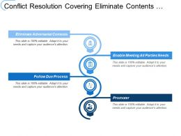 Conflict Resolution Covering Eliminate Contents Enable Meetings Follow Process