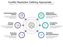Conflict Resolution Defining Appropriate Solutions Sensing Evaluate Outcome