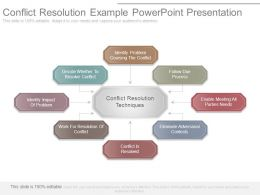 Conflict Resolution Example Powerpoint Presentation