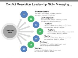 Conflict Resolution Leadership Skills Managing Startup Marketing Advertising Strategy