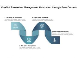 Conflict Resolution Management Illustration Through Four Corners